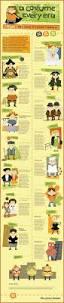 Halloween Express Austin Powers by 235 Best Halloween Costumes Images On Pinterest Halloween Ideas