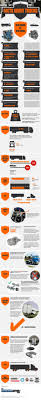 176 Best Infographic Images On Pinterest | Man Style, Men's Clothing ... Toro School Of Truck Driving Best Image Kusaboshicom El On Twitter Newcaeuptonwrestling 5th As A Team At Preguntas De La Cdl Licencia Camion Conocimentos Generales Youtube Trucking Companies El Paso T Resource This Is The Picture I Show People After Tell Them My Mom Bus Universal Cost Behind Wheel Traing In Orange County Safety 1st Drivers Ed Employment In Tx Fontana California Six Flags Parks Page 2 Coaster Insanity