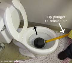Unclogging Bathtub With Plunger by Instructions On How To Unclog A Toilet