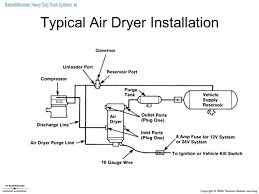 100 Truck Air Dryer Chapter 28 Brake Systems Ppt Video Online Download
