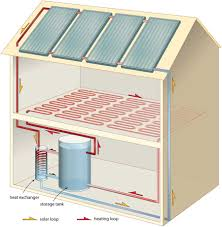 Radiant Floors For Cooling by Heat Your Home With Solar Water Renewable Energy Mother