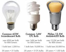 household lighting