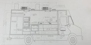 100 Food Truck Dimensions Mobile Facility Plan Check Guidelines