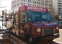 100 Food Trucks Tulsa Foodtruckstory Hashtag On Twitter