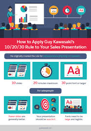 Guy Kawasaki Pitch Deck Rules by 7 Ways To Make Your Next Presentation Your Best Yet Salesforce