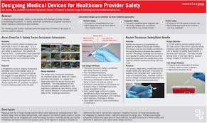 Designing Medical Devices For Healthcare Provider Safety