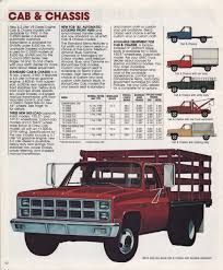 1982 GMC Dual-Rear-Wheel Cab & Chassis | Sqaurebodies | Pinterest ... Car Brochures 1982 Chevrolet And Gmc Truck Chevy Sierra C1500 Pickup Truck Item B5268 Sold Wedn 104 Best Wheels Us Images On Pinterest Suburban Dualrearwheel Crew Cab Sqaurebodies Blazer Blazers Gmc 4x4 Short Box Custom Used K1500 For Sale C7000 Tpi S15 Diesel Youtube After 4 Ord Lift Advance Vocational Ez Specifications Data Book Original