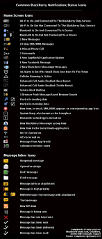Icons On The Homepage BlackBerry Smartphones - Eehelp.com 10 Tips To Make Your Oneplus 3 The Best Phone It Can Be Greenbot How Use Smart Stay On Galaxy S3 Android Central Miui 8 Nofication Bar Explained In Detail General Type Emoji Tech Advisor Cut Copy And Paste Easily Add Fun Emojis Symbols Your Tweets Pixel Plus Look Like A Better Responsive Mobile Menu In Bootstrap 4 Ways Clean Up Status Bar S6 Without 20 Hidden Lollipop Tips Tricks Lifehacker Uk Components Nativebase