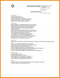 Resume Templates Accomplishments For Alluring Key Accomplishment In Also Achievements X Stirring Examples Restaurant Manager Customer