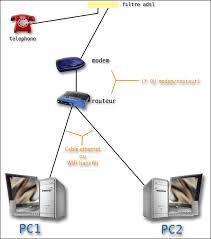 connecter un pc de bureau en wifi partager une connexion sous windows xp sp2
