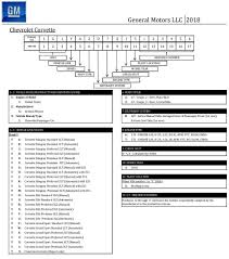 Gm Vin Number Build Sheet - Mersn.proforum.co