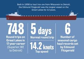 edmund fitzgerald and 17 miles to safety numbers tell famous