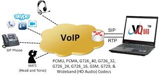 Voice, Video & Data Quality Testing On All Networks (VQuad™-Dual ... Using Voicemeeter For Streaming Voip Youtube Siemens Gigaset A510 Ip Voip Dect Cordless Phone Ligo Snom D345 Sip 12line Telephone Telephones Direct Mitel 5212 50004890 12 Programmable Keys Dual Mode List Manufacturers Of Voip Buy Get Discount On How Does Work An Introduction To Discord The Latest And Greatest In Vx Broadcast Allworx Verge 9312 Telco Depot How To Guide Inexpensive Internet Protocol Telephony Solution Voice Video Data Quality Testing All Networks Vqddual Asus Rtac68u Ac1900 Wireless Dualband Gigabit Router Ooma