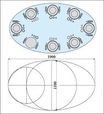 dimension table ovale pour 6 recherche pour notre