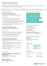 Resume Writing Service Fiver Of Dragonsfootball17 Pin By Digital Art Shope On Resume Design Resume Design Cv Irfan Taunsvi Irfantaunsvi Twitter Grant Cover Letter Sample Complete Freelance Writing Services Fiverr Review Is It A Legit Freelance Marketplace Or Scam Work Fiverrcom Animated Video Example Youtube 5 Best Writing Services 2019 Usa Canada 2 Scams To Avoid How To Make Money On The Complete Guide When And Use An Infographic Write Edit Optimize Your Cv Professionally Aj_umair