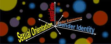 Between The Gender Lines Science Of Transgender Identity