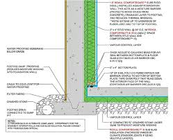 Insulating Cathedral Ceilings Rockwool by Best 25 Mineral Wool Ideas On Pinterest Warm Roof Zinc