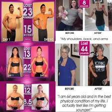 Yoga Weight Loss Results