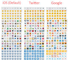 Emoji Iphone Android Emoji World