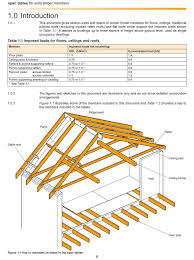 best 25 timber span tables ideas on pinterest woodworking diy