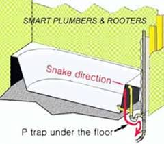 drain cleaning smart plumbers inc smart plumbers and rooters