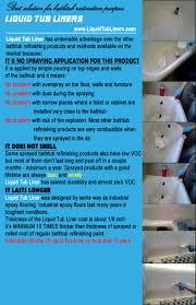 Bathtub Reglazing Phoenix Az by How Much To Refinish Bathtub Epienso Com