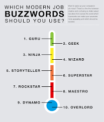 Attracting Talent With Job Title Buzzwords - HR Daily Advisor 17 Best Resume Skills Examples That Will Win More Jobs How To Optimise Your Cv For The Algorithms Viewpoint Buzzwords Include And Avoid On Your Cleverism 2018 Cover Letter Verbs Keywords For Attracting Talent With Job Title Hr Daily Advisor Sales Manager Sample Monstercom 11 Amazing Automotive Livecareer What Should Look Like In 2019 Money No Work Experience 8 Practical Howto Tips