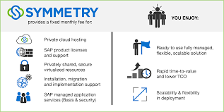 Enterprise Cloud Services (Over 90 Client Countries Supported ... What Is Cloud Hosting Computing Home Inode Is Calldoncouk Godaddy Alternatives For Accounting Firms Clients Klicktheweb Hashtag On Twitter Honest Kwfinder Review 2017 A Simple Keyword Research Tool Every Manager Needs To Know About Gis John Thieling Hospitalrun Prelease Beta Cloud Computing In Hindi Youtube Architecture Design Image Top To