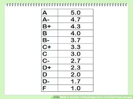 Gpa Calculator Excel Template Letter Grade Calculator Grade Letter