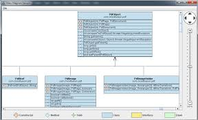 Java Mathceil To Int by A Class Diagram Tool In Java With The Flowchart Library U2013 Ii