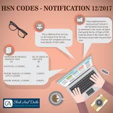 Hsn Coupons Code How To Reduce Customer Churn 7 Helpful Tips Try State Of New York Qvc Coupon Codes New Customer Bath And Body Works Shop Design Vinyl Skins Decals Mightyskins Coupon Leatherman For Vdara Hotel Las Vegas Amazon Code Mobile Cover Boulder Dash Coupons Shop On Club Factory Tutorial With 3629816 Cyber Week 2019 The Best Deals You Can Get Now Magedelight Gst Magento 2 Extension Firebear Adidas Monday Sale All The In One Place Qvc Care Jasonkellyphotoco 15 Hsn Pacsun Printable 2018