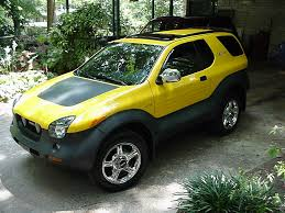 Isuzu VehiCROSS - Wikipedia