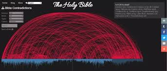 This Is A Carefully Curated Repository Of Inconsistencies And Outright Contradictions In The Bible It An Excellent Resource Whether You Are Christian