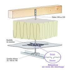 accessoires pour faux plafonds produits du btp
