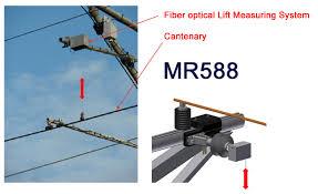 bureau de change avenue de l op駻a 100 fiber optical cantenary lift measuring point somerinca