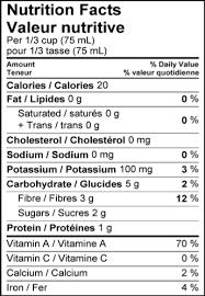 Libbys Pumpkin Nutrition Info by Pure Pumpkin E D Smith