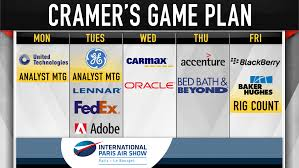 Bed Bath Beyond Application by Cramer U0027s Game Plan This Set Of Earnings Reports Could Sway The Market