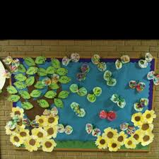 Spring Bulletin Board Idea For Kids