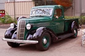 List Of Synonyms And Antonyms Of The Word: 1936 Dodge Truck 1936 Dodge 1 5 Ton Truck In Budelah Nsw Plymouth Coupe For Sale Or Thking About Selling 422012 Pickup Sale Classiccarscom Cc1059401 1949 Chevy For Craigslist Chevy Truck Humpback Delivery Cc Model Lc 12 Ton 1d7hu18d05s222835 2005 Blue Dodge Ram 1500 S On Pa Antique And Classic Mopars Pickup Pickups Panels Vans Original 4dr Sedan Cc496602 193335 Cab Fiberglass Cc588947