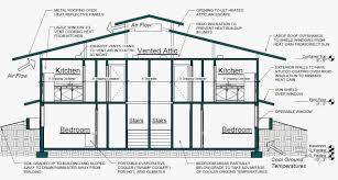 100 Storage Container Home Plans Shipping Floor Dwg Inspirational