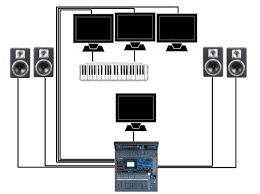 Software Studio Recording