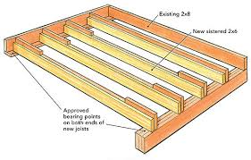 Floor Joist Span Table For Sheds by Can Joists Be Trimmed To Create A Lowered Floor Fine Homebuilding