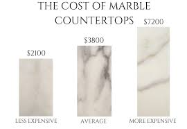 What you need to know about Marble Countertops Cost The Marble