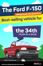 37 Best All About Your Car Images On Pinterest | Visual Schedules ... Is The Ford F150 Really Canadas Bestselling Truck Driving 5 Things You Need To Know About New 2018 95 Octane Detroit Auto Show Why America Loves Pickups Pickup Trucks Grab Three Bestselling Positions In Five Selling 24 Million Vehicles 2013 To Take The Best 20 Cars And Trucks In Nissan Sentra Minivan Sales December 2015 And Year End Gcbc First Quarter 2017 Autonxt September Edition Unprecented Fseries Achieves 40 Consecutive Years As Focus2move World Pick Up Top