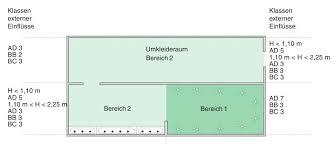 grundlagenreihe wohngebäude und ähnliche einsatzbereiche