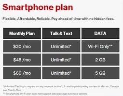 Verizon Adds More Prepaid Data To Smartphone Plans Now Include