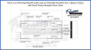 Business Plan Mobileood Template Special Truck Sample Professional ... Food Truck Business Plan Example Plans Case Template Uk Beautiful Alcohol Management Awesome Cost Analysis Powerpoint Cart Mobile Pdf Samplen Sample Bakery Inspirational Plex Unique Download Image Of India What Are The Various Licenses Quired To Start Up A Food Truck Black Box Bussines Its Like To Vibiraem Youtube 28 Picture Design Ideas Non Medical Home Care New