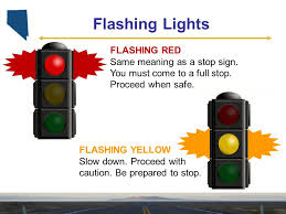 Traffic Signals NV Driver Education Curriculum Unit 2 Signs