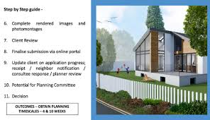 100 Architecture Design For Home A StepByStep Guide To Ing Your Dream