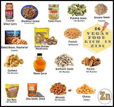 Pumpkin Seeds Zinc Testosterone by Zinc Is A Mineral Needed By The Body At The Cellular Level For